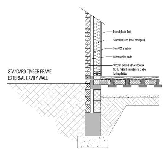 Cavity Wall Insulation Timber Frame - Frame Design & Reviews ✓
